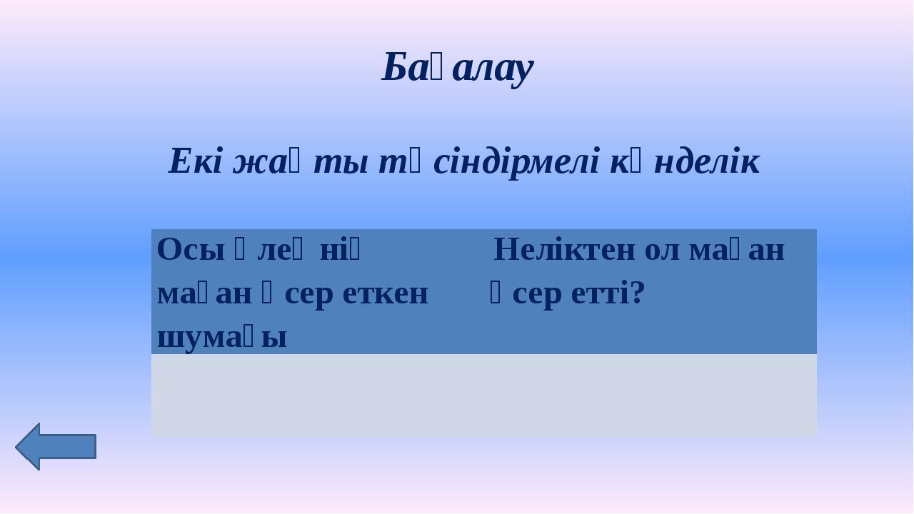"""Үй тапсырмасы М.Жұмабаевтың""""Сағындым"""" өлеңіндегі өзіңді толқытып, тебірентке..."""