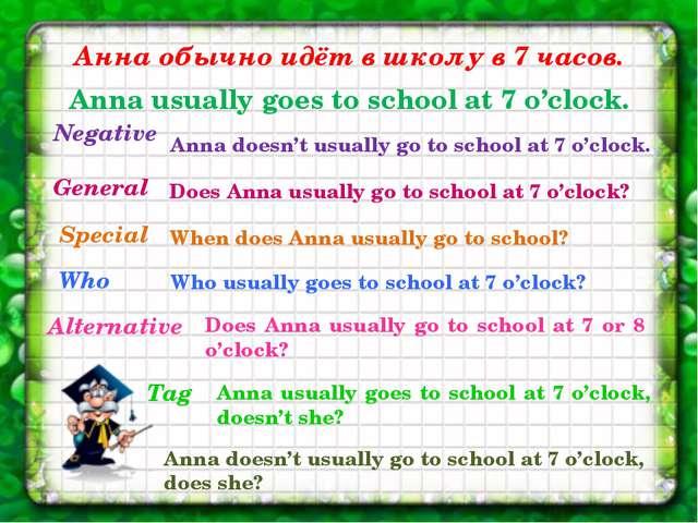 Анна обычно идёт в школу в 7 часов. Anna usually goes to school at 7 o'clock....