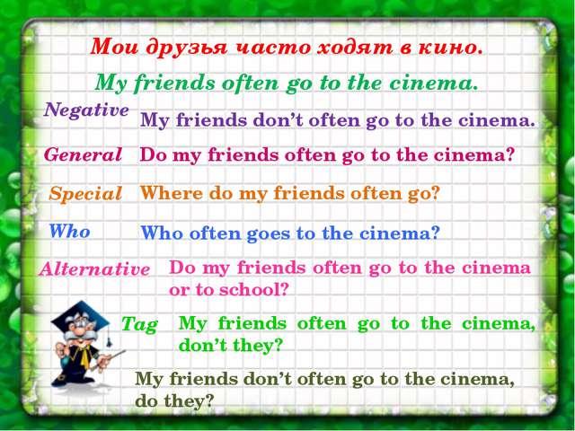 Мои друзья часто ходят в кино. My friends often go to the cinema. Negative My...
