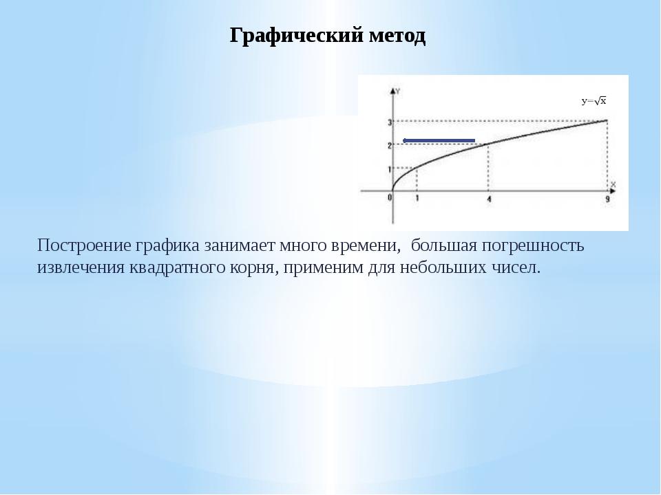 Графический метод Построение графика занимает много времени, большая погрешно...