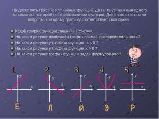 На доске пять графиков линейных функций. Давайте узнаем имя одного математика