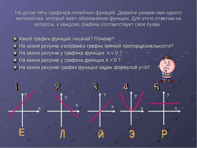 На доске пять графиков линейных функций. Давайте узнаем имя одного математика...
