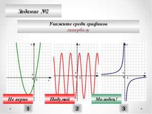 Задание №2 Укажите среди графиков гиперболу 1 2 3 Не верно Подумай Молодец!