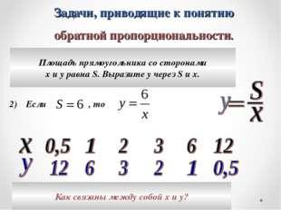 Задачи, приводящие к понятию обратной пропорциональности. Площадь прямоугольн