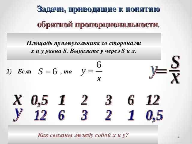 Задачи, приводящие к понятию обратной пропорциональности. Площадь прямоугольн...