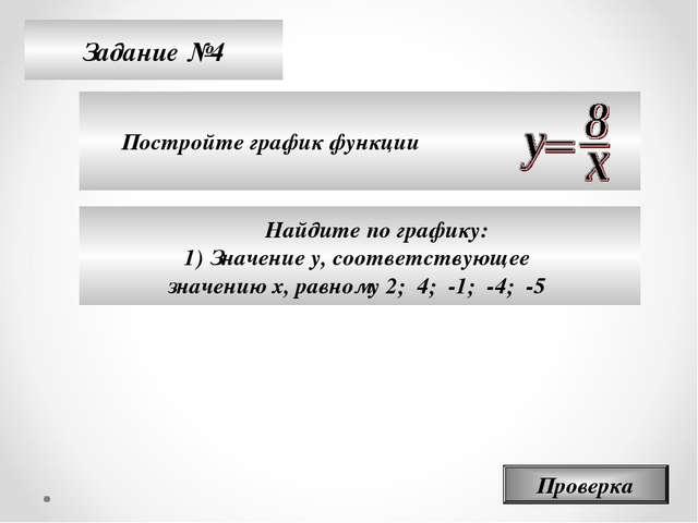 Задание №4 Постройте график функции Проверка Найдите по графику: Значение у,...