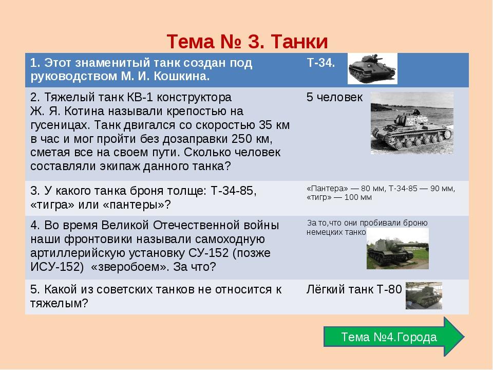 Тема № 3. Танки Тема №4.Города 1.Этот знаменитый танк создан под руководством...
