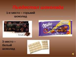 Пьедестал шоколада 1-е место – горький шоколад 2-е место – черный молочный шо