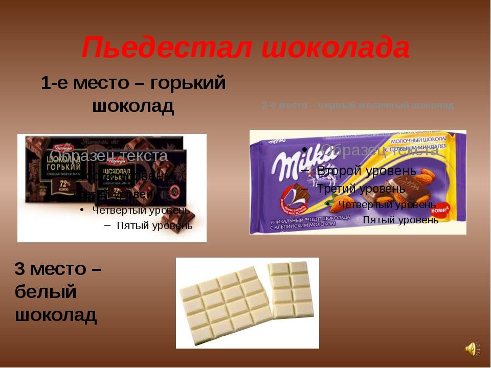 Пьедестал шоколада 1-е место – горький шоколад 2-е место – черный молочный шо...