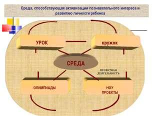 Среда, способствующая активизации познавательного интереса и развитию личност