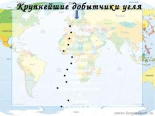 Крупнейшие добытчики угля Китай США Индия Россия Австралия ФРГ ЮАР Польша Каз