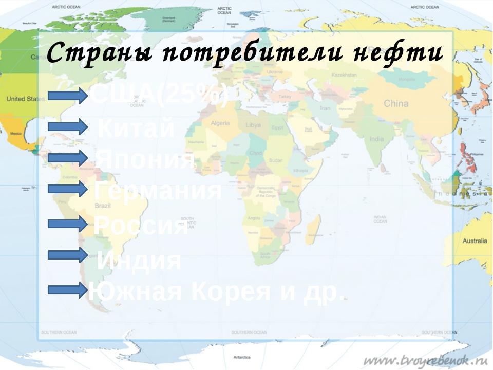 Страны потребители нефти США(25%) Китай Япония Германия Россия Индия Южная Ко...