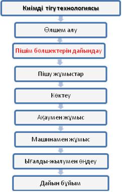 http://pedcolleg.kz/images/job/zhun5.jpg