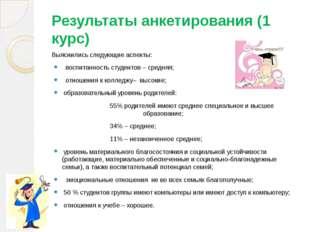 Результаты анкетирования (1 курс) Выяснились следующие аспекты: воспитанность