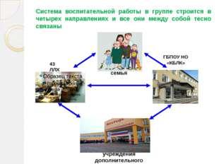 Система воспитательной работы в группе строится в четырех направлениях и все