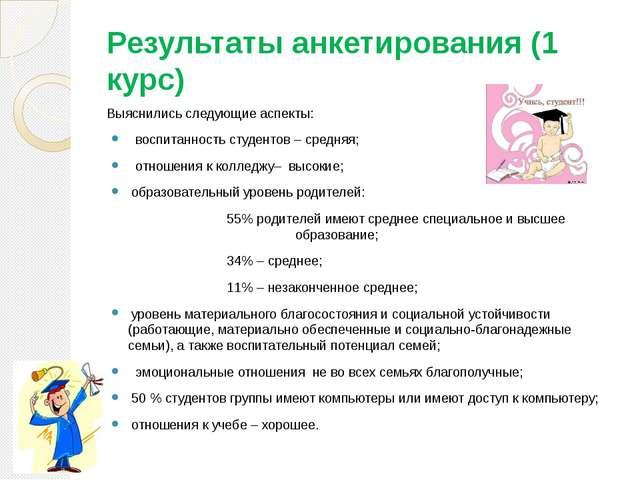 Результаты анкетирования (1 курс) Выяснились следующие аспекты: воспитанность...