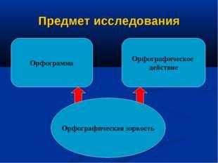 Предмет исследования Орфограмма Орфографическое действие Орфографическая зорк