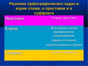 Решение орфографических задач в корне слова, в приставке и в суффиксе Пристав