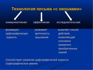 Технология письма «с окошками» коммуникативная эффективная исследовательская
