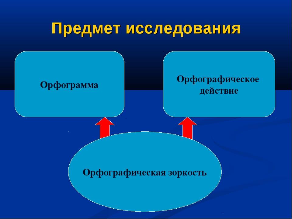Предмет исследования Орфограмма Орфографическое действие Орфографическая зорк...