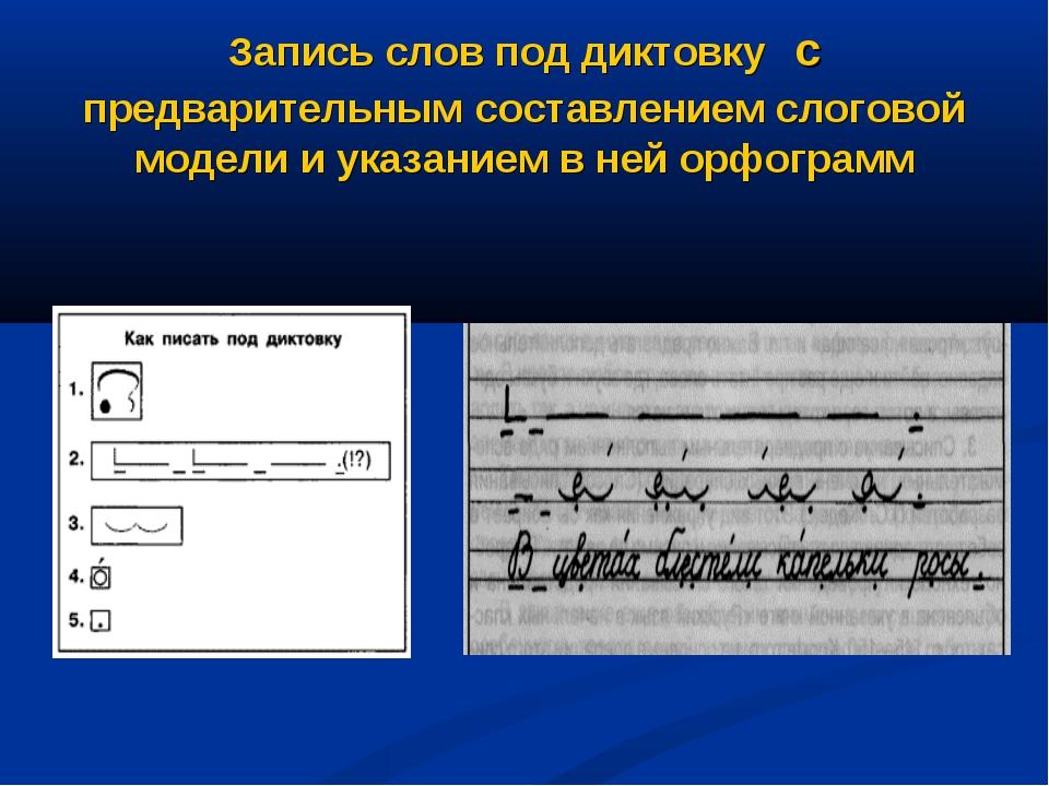 Запись слов под диктовку с предварительным составлением слоговой модели и ука...