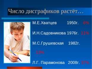 Число дисграфиков растёт… М.Е.Хватцев 1950г. 6% И.Н.Садовникова 1976г. 11% М.