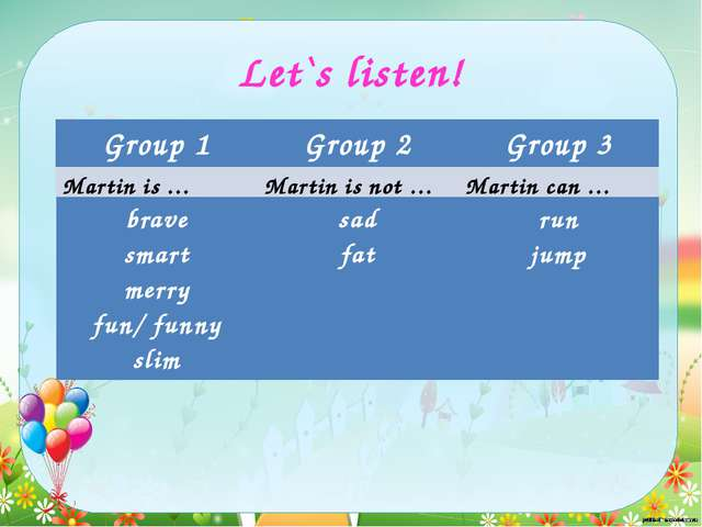 Let`s listen! Group 1 Group 2 Group 3 Martin is … Martin is not … Martin can…...