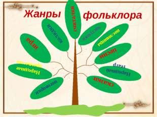 Народные промыслы поговорки игра сказки считалки частушки пословицы песни Жа