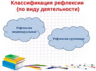 * Классификация рефлексии (по виду деятельности) Рефлексия индивидуальная Реф