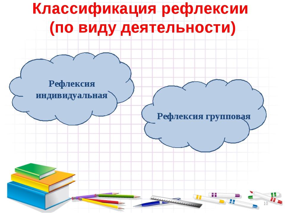 * Классификация рефлексии (по виду деятельности) Рефлексия индивидуальная Реф...