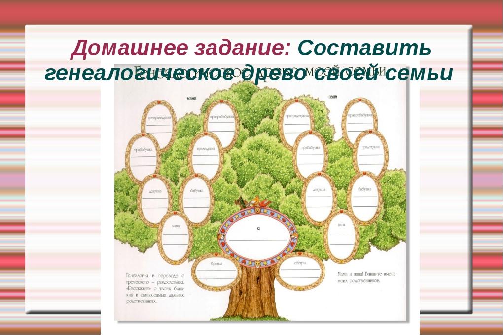 Домашнее задание: Составить генеалогическое древо своей семьи