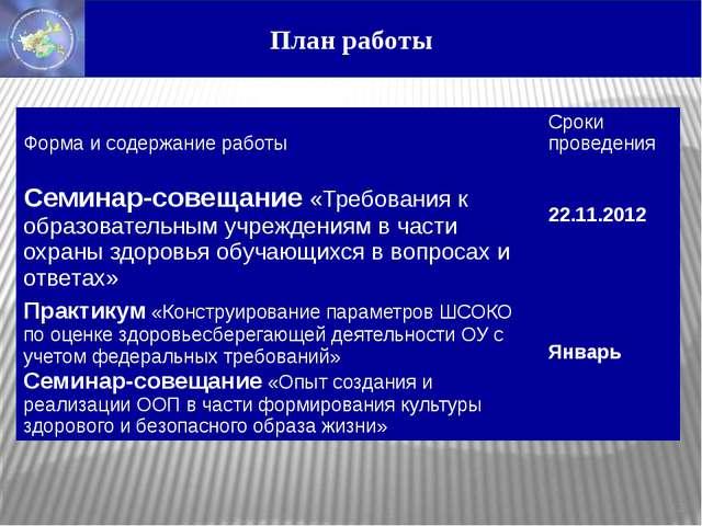 План работы Форма и содержание работы Сроки проведения Семинар-совещание«Тре...