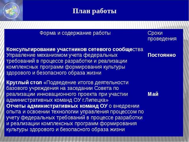 План работы Форма и содержание работы Сроки проведения Консультированиеучаст...