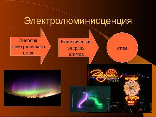 Электролюминисценция Энергия электрического поля Кинетическая энергия атомов...