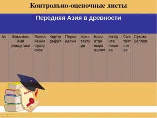 Контрольно-оценочные листы Передняя Азия в древности № Фамилия, имя учащегося