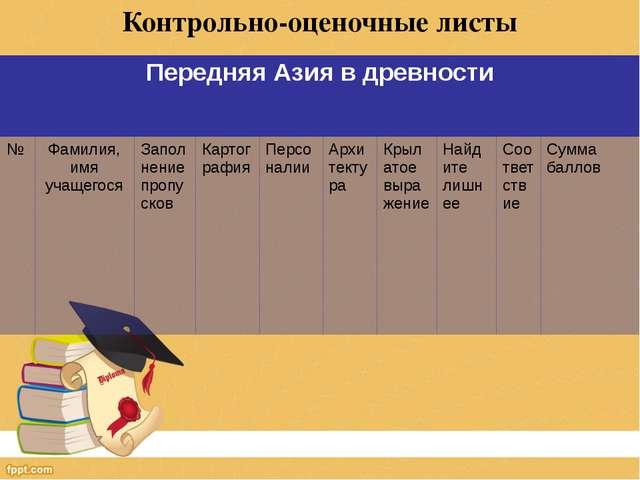 Контрольно-оценочные листы Передняя Азия в древности № Фамилия, имя учащегося...