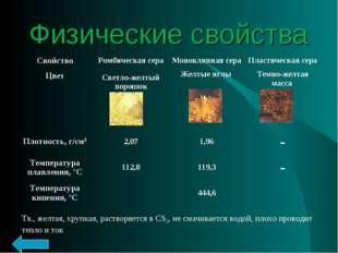 Физические свойства Тв., желтая, хрупкая, растворяется в CS2, не смачивается