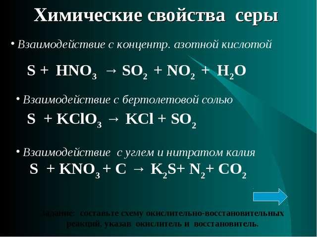 Взаимодействие с концентр. азотной кислотой Химические свойства серы S + Зад...