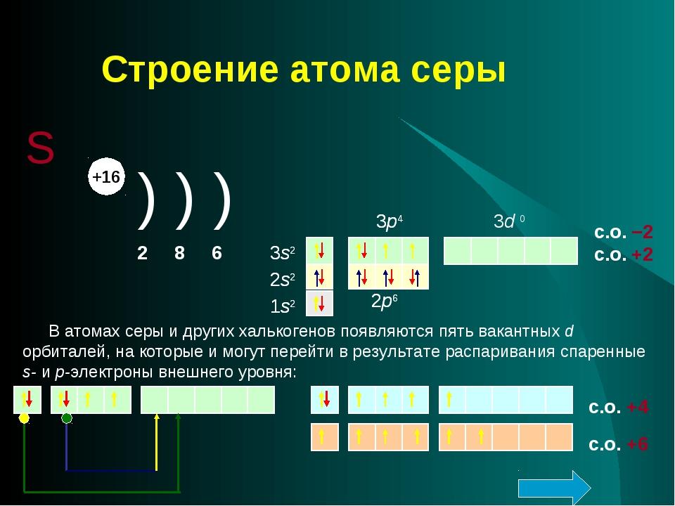 Строение атома серы S +16 ) ) ) 2 8 6 2s2 1s2 3p4 2p6 3s2 3d 0 1s2 2s2 2p6 3s...