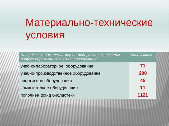 Материально-технические условия На средства Комплекса мер по модернизации си...