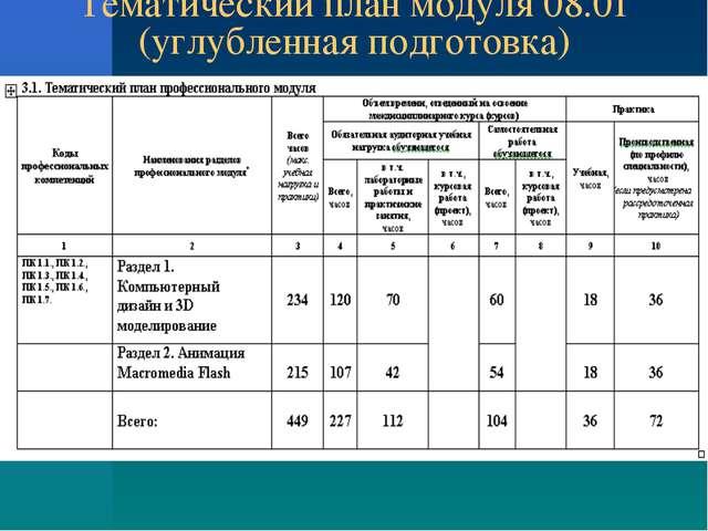 Тематический план модуля 08.01 (углубленная подготовка)