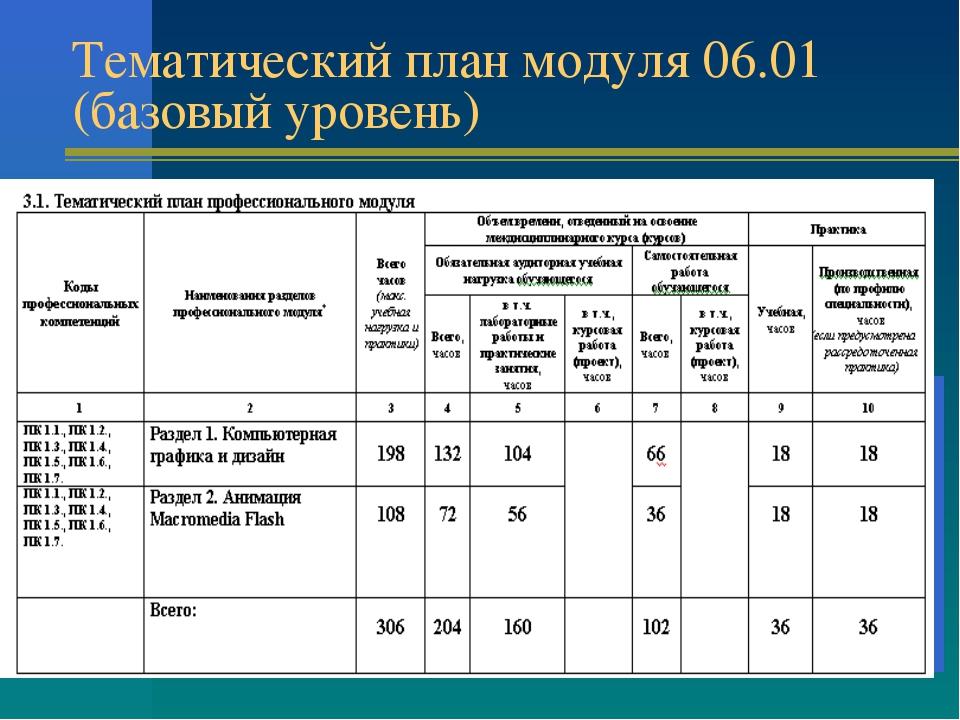 Тематический план модуля 06.01 (базовый уровень)