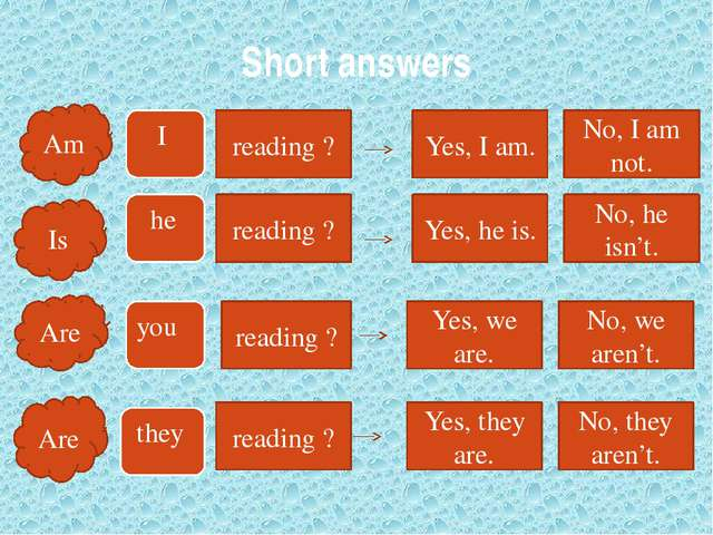 Short answers Am Is Are Are they you he I reading ? reading ? reading ? readi...