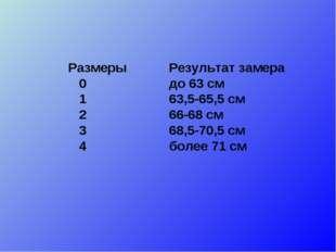 Размеры Результат замера 0 до 63 см 1 63,5-65,5 см 2 66-68 см 3