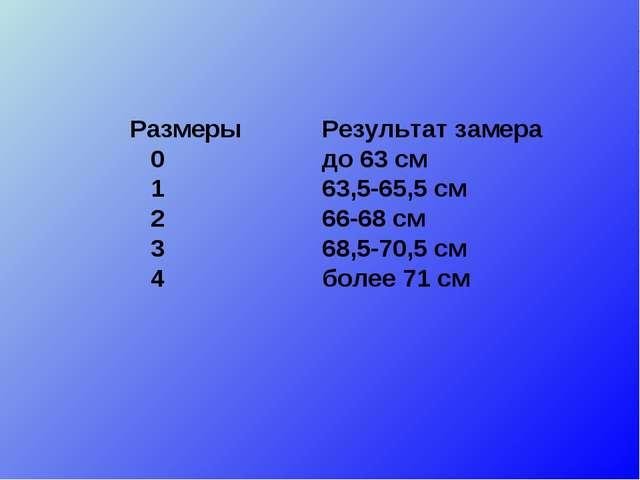 Размеры Результат замера 0 до 63 см 1 63,5-65,5 см 2 66-68 см 3...