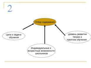 уровень развития теории и практики обучения. Индивидуальные и возрастные воз