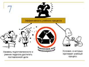 Эффективность учебного процесса Уровень подготовленности и умение педагога до