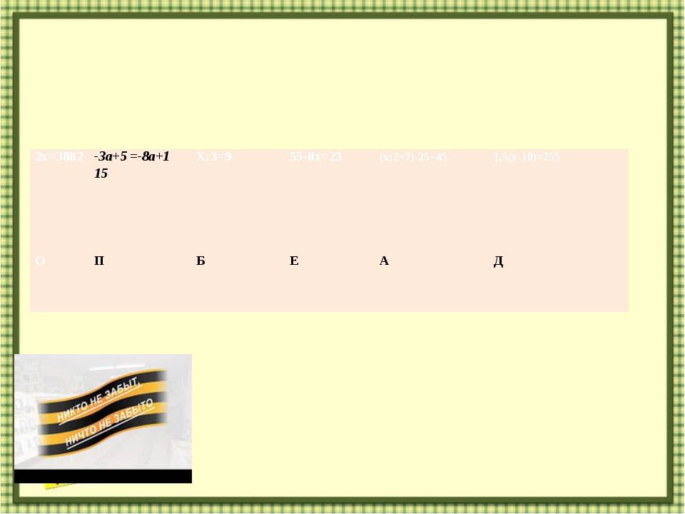 http://aida.ucoz.ru 2х=3882 -3а+5 =-8а+1 15  Х:3=9 55-8х=23 (х:2+7)-25=45...