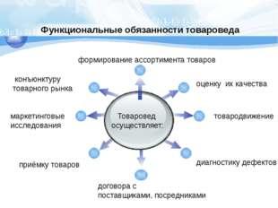 Функциональные обязанности товароведа Товаровед осуществляет: формирование ас
