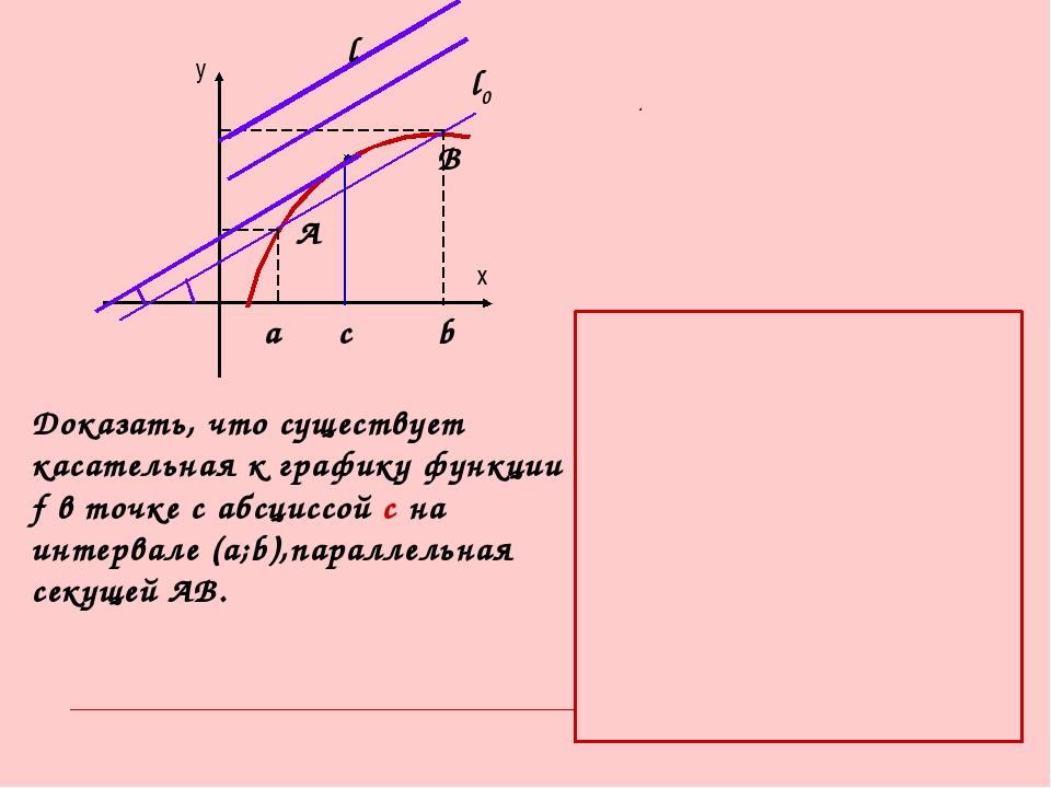 у х А В а b c l l0 α Доказать, что существует касательная к графику функции f...